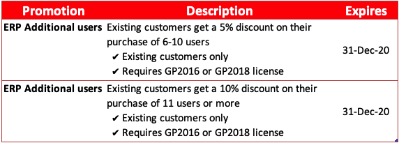 Microsoft Dynamics GP (Great Plains) Pricing | ICON